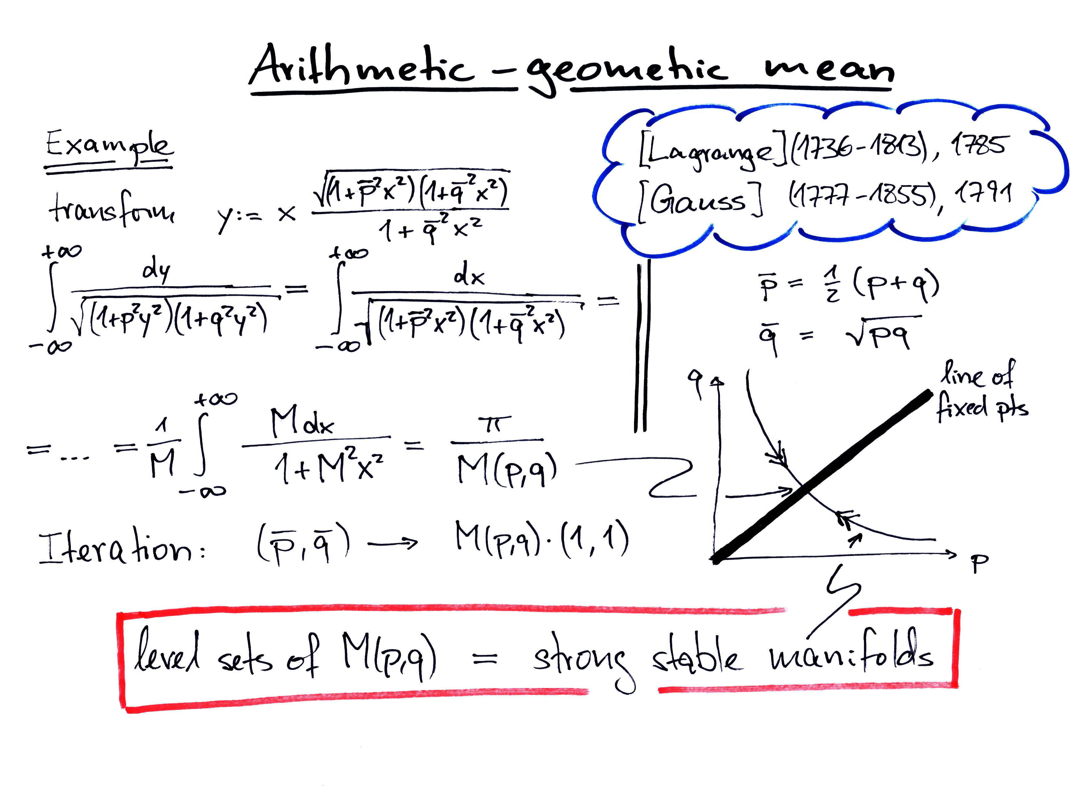 Do my engineering dissertation methodology